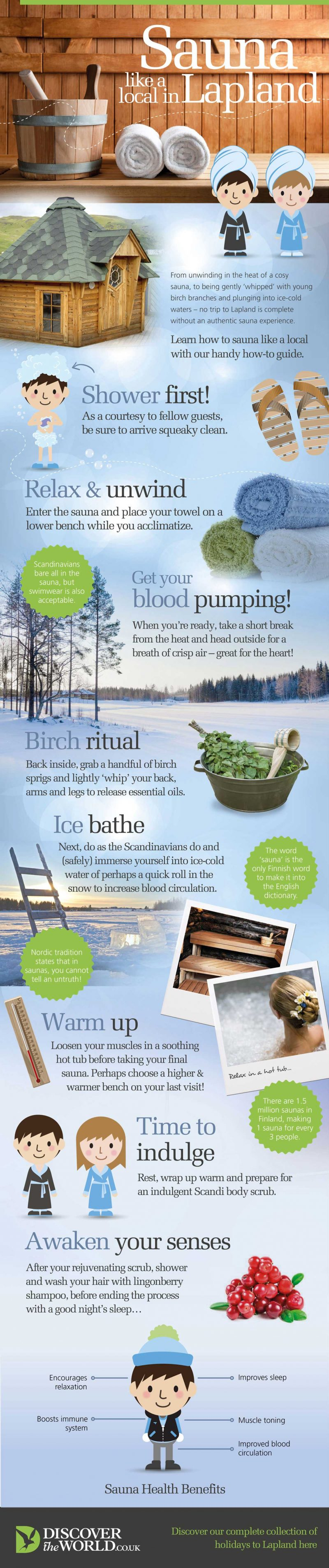 how to sauna like a local infographic